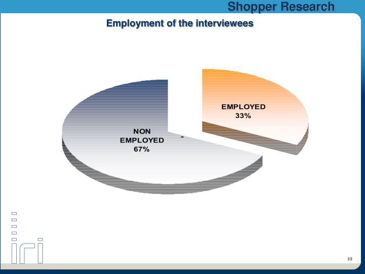 Employment of the