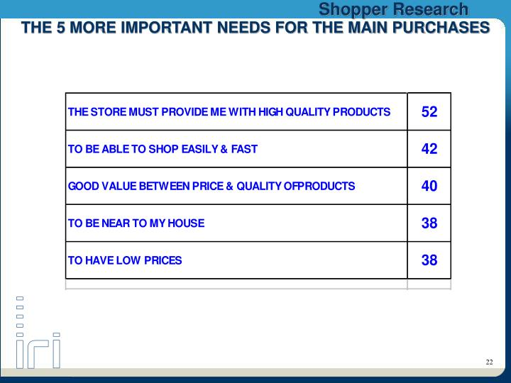 THE 5 MORE IMPORTANT NEEDS FOR THE MAIN PURCHASES