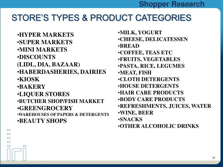 STORE'S TYPES & PRODUCT CATEGORIES