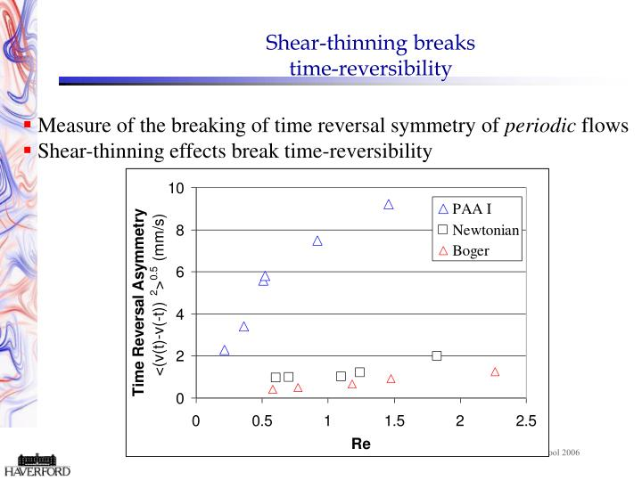 Shear-thinning breaks