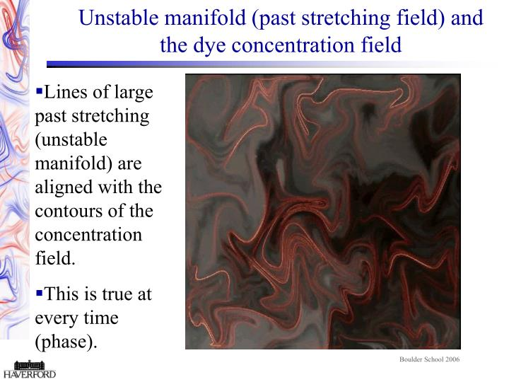 Unstable manifold (past stretching field) and the dye concentration field