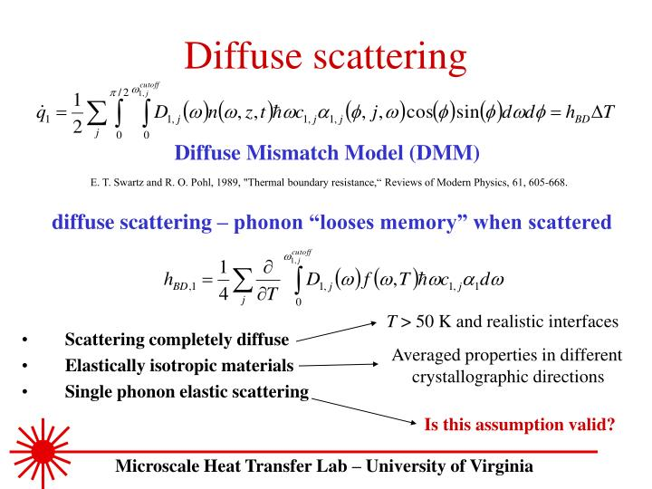 Diffuse scattering