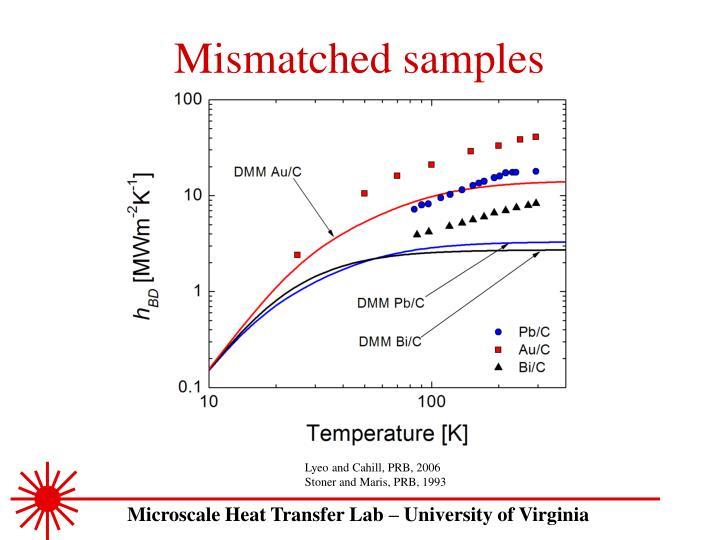 Mismatched samples