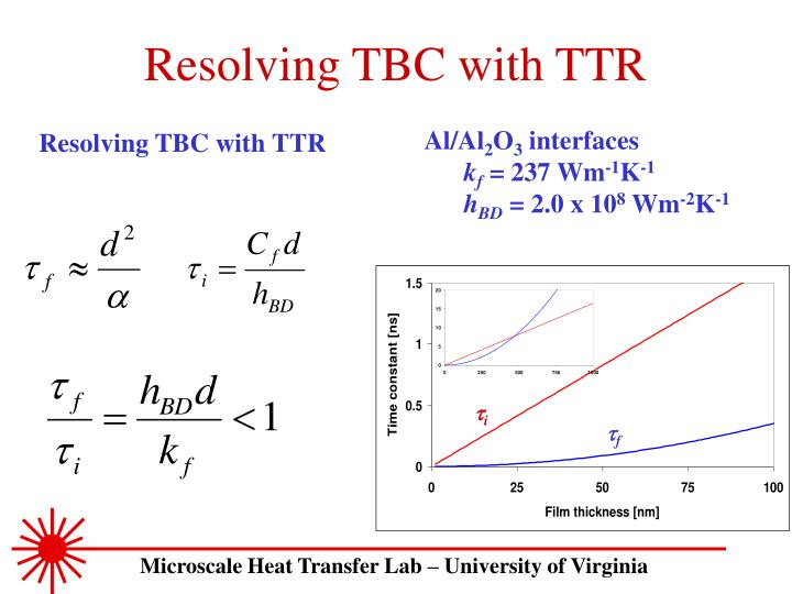 Resolving TBC with TTR