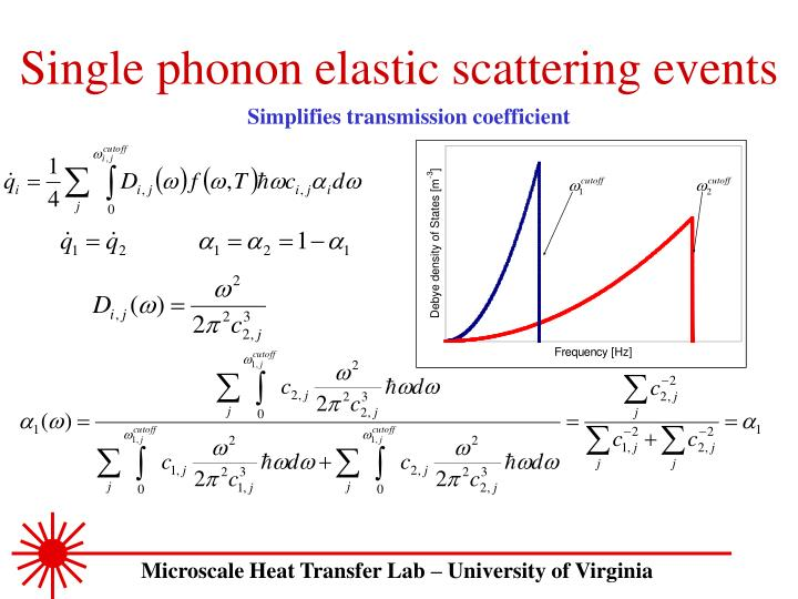 Single phonon elastic scattering events