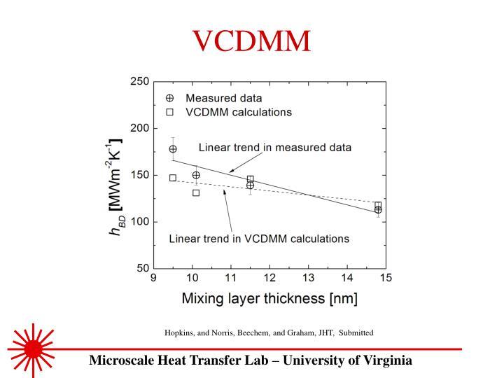 VCDMM