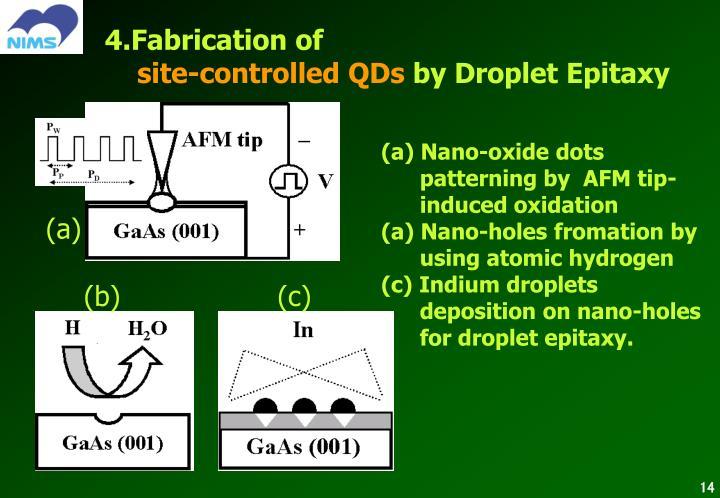 4.Fabrication of