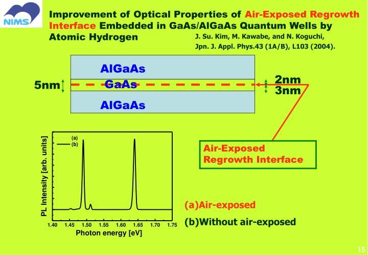 Improvement of Optical Properties of