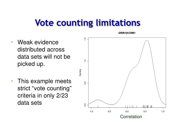 Vote counting limitations