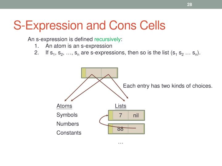 S-Expression and Cons Cells