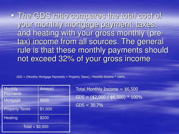 The GDS ratio compares the total cost of your monthly mortgage payment, taxes, and heating with your gross monthly (pre-tax) income from all sources. The general rule is that these monthly payments should not exceed 32% of your gross income