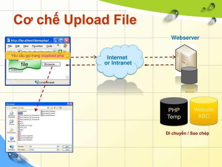 Cơ chế Upload File
