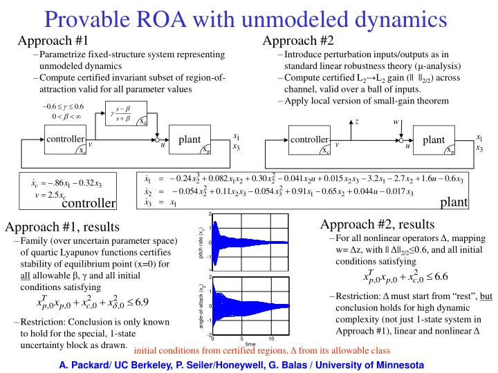 Provable ROA with unmodeled dynamics