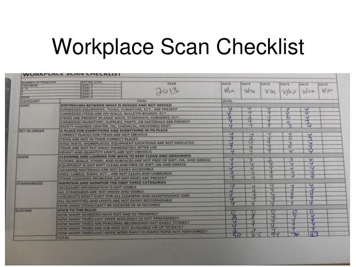 Workplace Scan Checklist