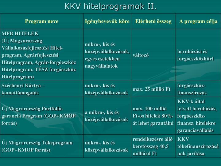 KKV hitelprogramok II.