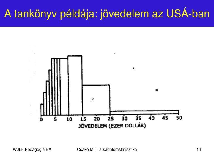 A tankönyv példája: jövedelem az USÁ-ban
