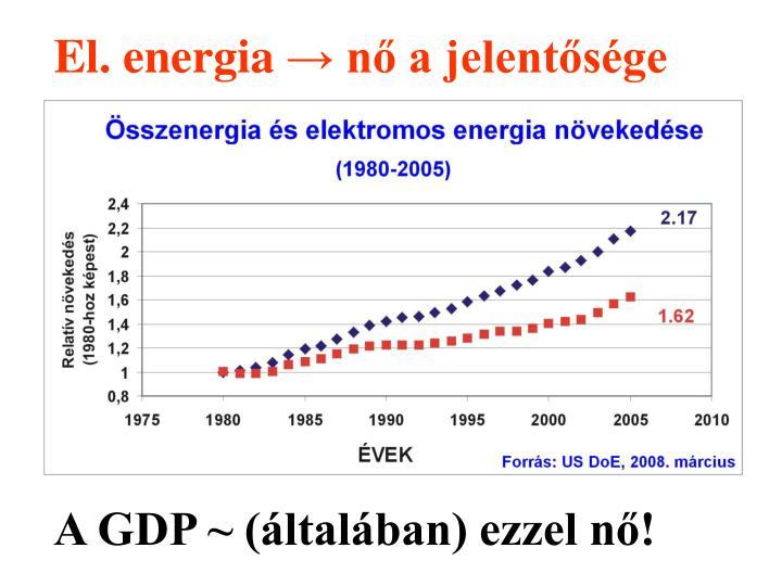 El. energia