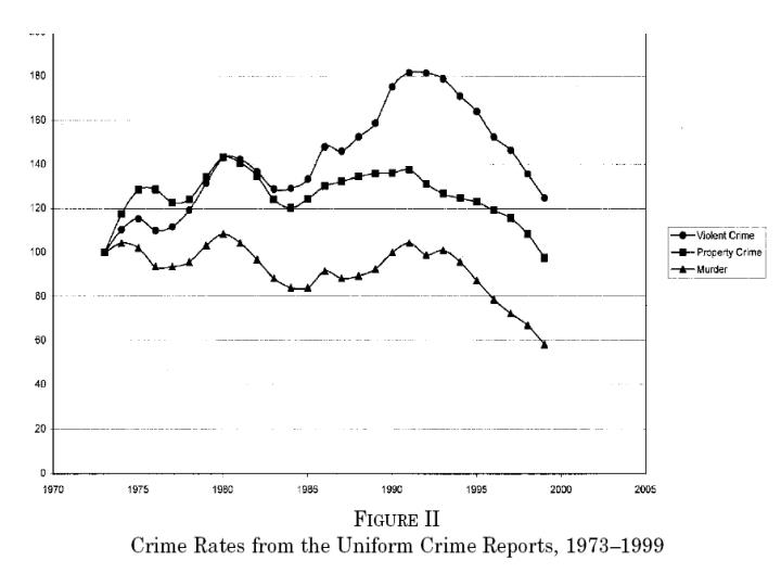 The impact of legalized abortion on crime john j donohue a nd steven d levitt