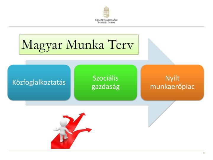 Magyar Munka Terv