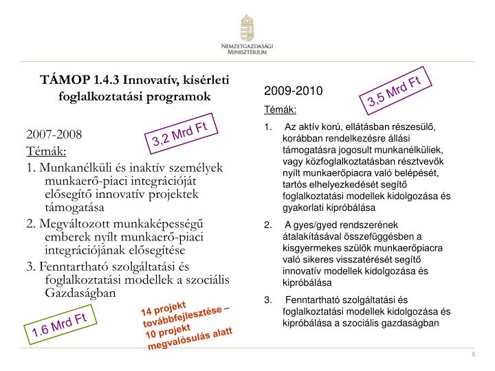 TÁMOP 1.4.3 Innovatív, kísérleti foglalkoztatási programok