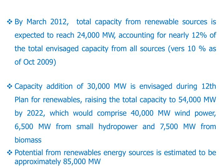By March 2012,  total capacity from renewable sources is expected to reach 24,000 MW, accounting for nearly 12% of the total envisaged capacity from all sources (