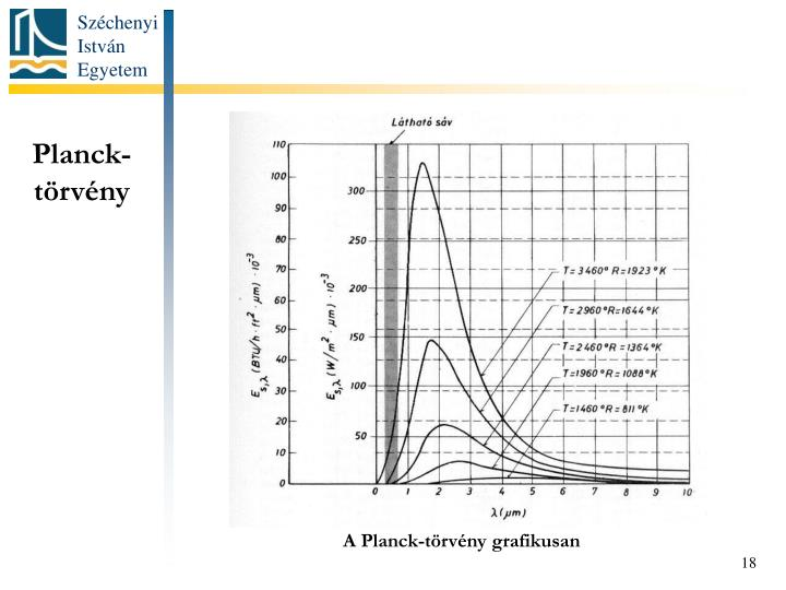 Planck-törvény