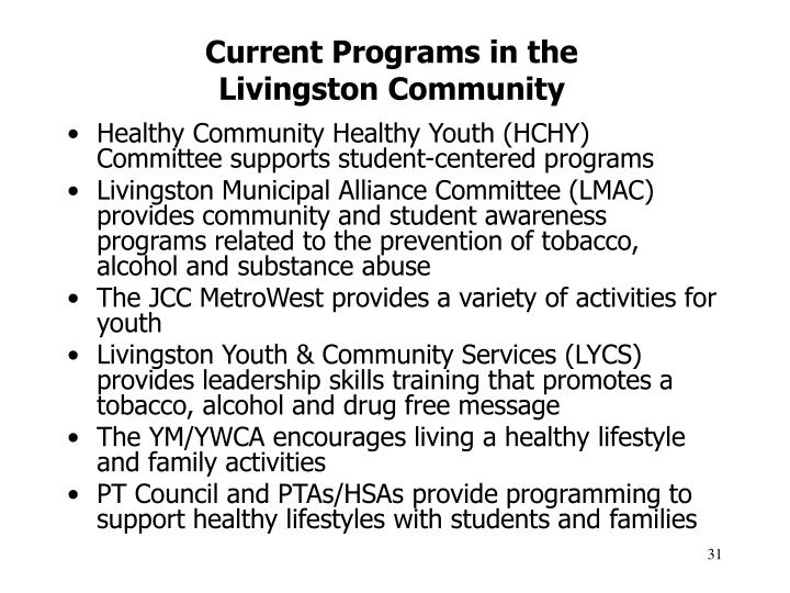 Current Programs in the