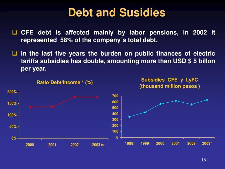 Debt and Susidies