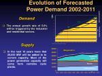 evolution of forecasted power demand 2002 2011