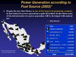 power generation according to fuel source 2003
