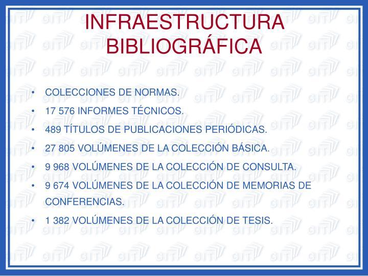 INFRAESTRUCTURA BIBLIOGRÁFICA