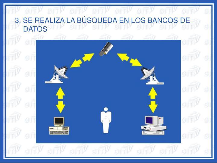 3. SE REALIZA LA BÚSQUEDA EN LOS BANCOS DE DATOS