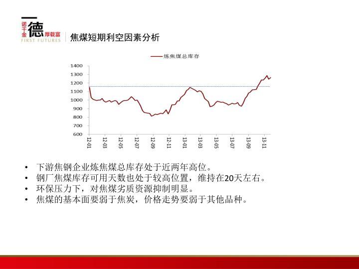 焦煤短期利空因素分析
