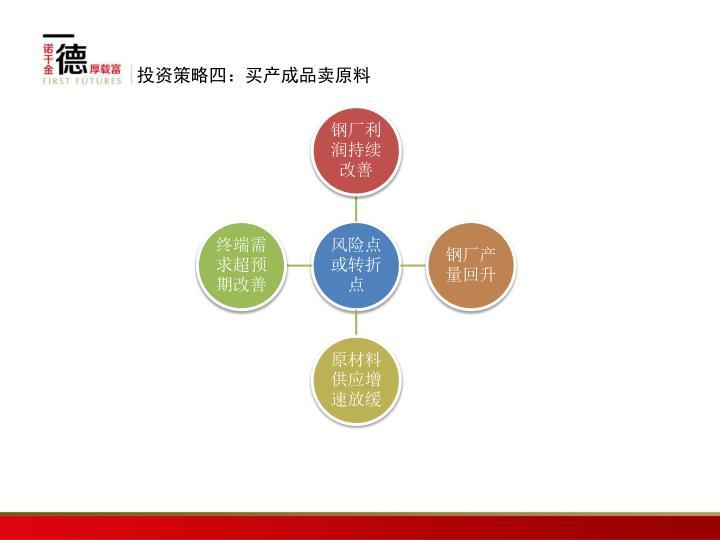 投资策略四:买产成品卖原料