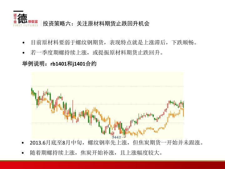 投资策略六:关注原材料期货止跌回升机会