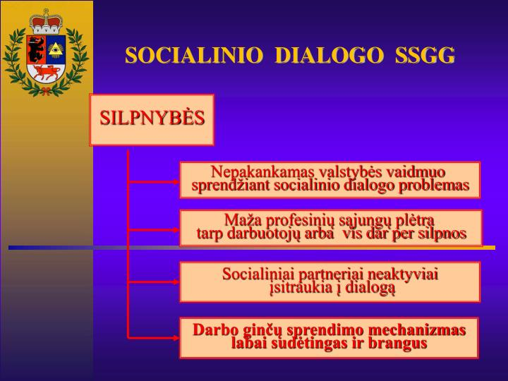 SOCIALINIO  DIALOGO  SSGG