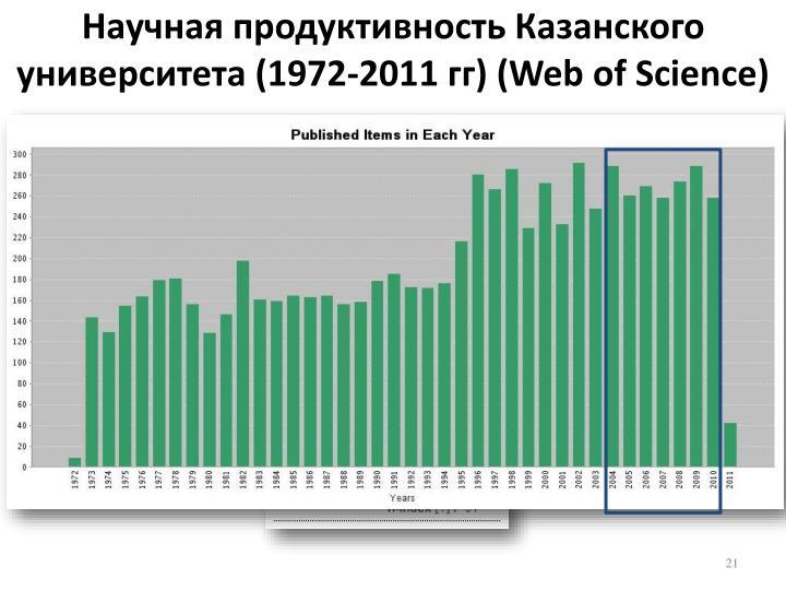 Научная продуктивность Казанского университета (1972-2011 гг) (