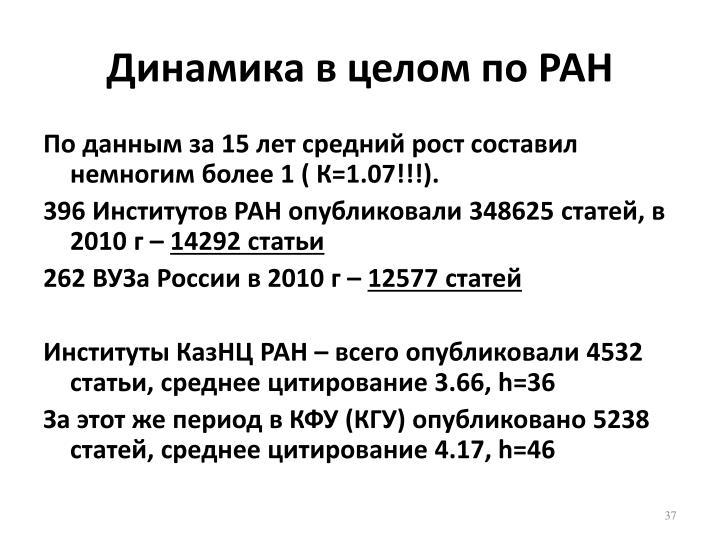 Динамика в целом по РАН