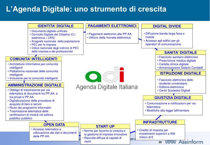 L'Agenda Digitale: uno strumento di crescita