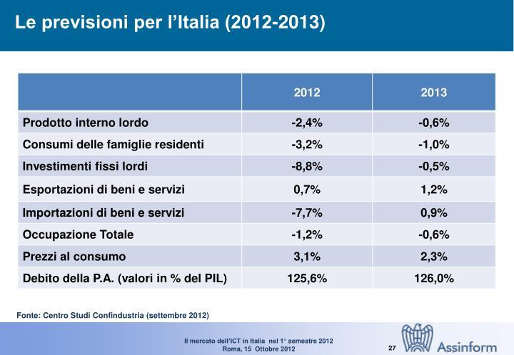Le previsioni per l'Italia (2012-2013)