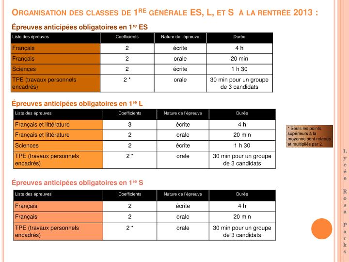 Organisation des classes de 1