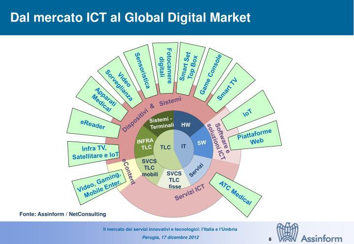 Dal mercato ICT al Global Digital Market