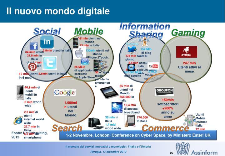 Il nuovo mondo digitale