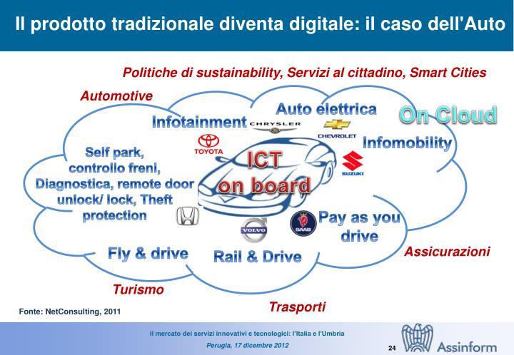 Il prodotto tradizionale diventa digitale: il caso dell'Auto