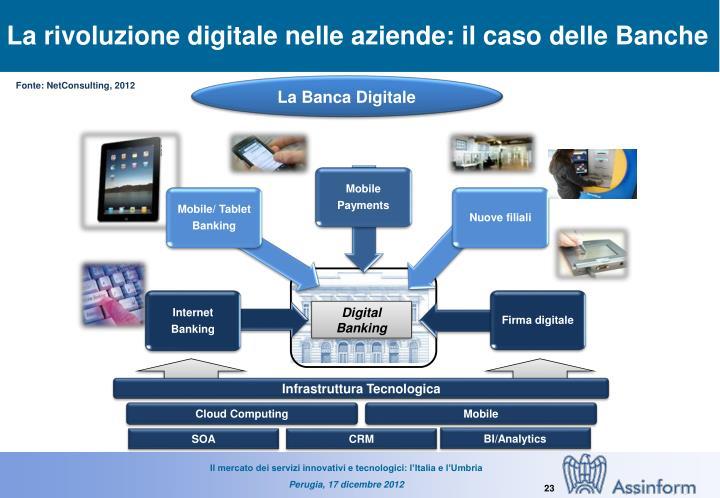 La rivoluzione digitale nelle aziende: il caso delle Banche