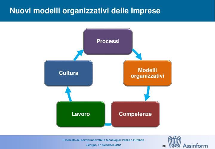 Nuovi modelli organizzativi delle Imprese