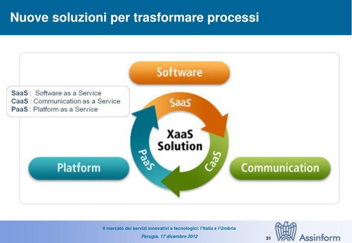Nuove soluzioni per trasformare processi