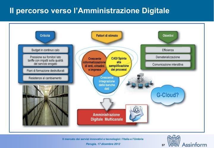 Il percorso verso l'Amministrazione Digitale