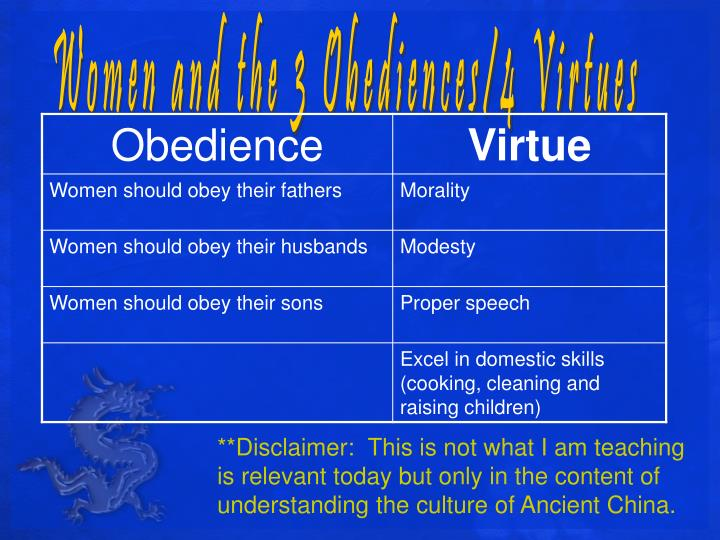 Women and the 3 Obediences/4 Virtues