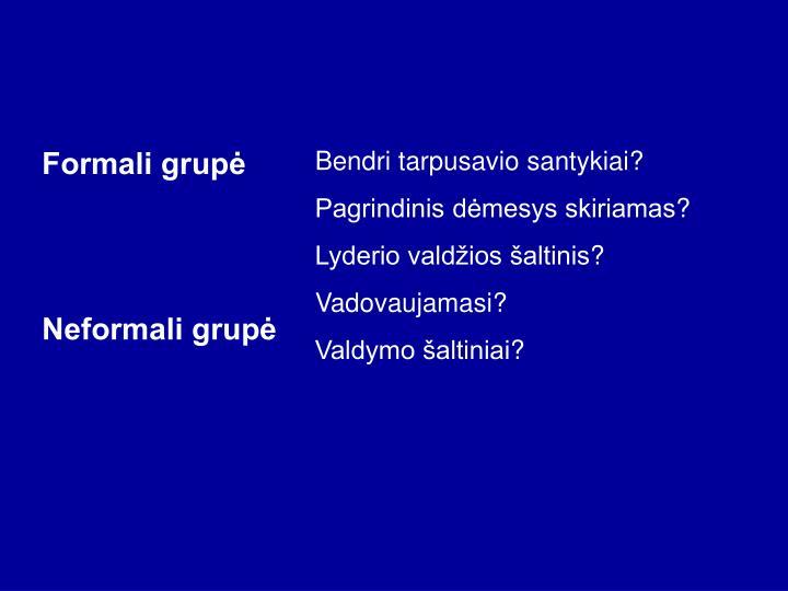Formali grupė